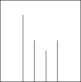 Parallel Lines Illusion Doesn't Apply to Bar Graphs